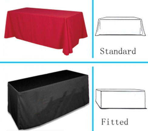 table throw types image
